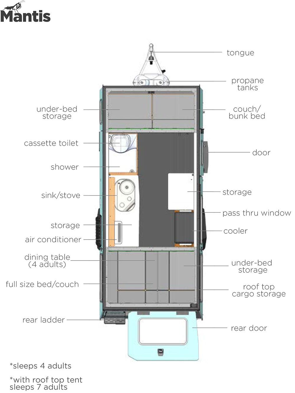 2020 Taxa Mantis Camper Trailer Floor Plan